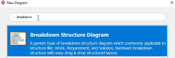 Select Breakdown Structure Diagram