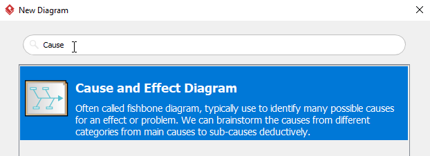 Select Cause and Effect Diageam