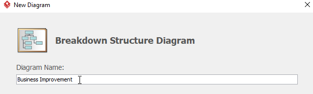 name the breakdown structure diagram