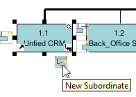 new subordinate for CRM