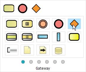 Select Gateway