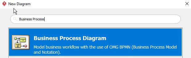 Select Business Process Diagram