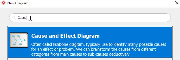 Select Fishbone Diagram