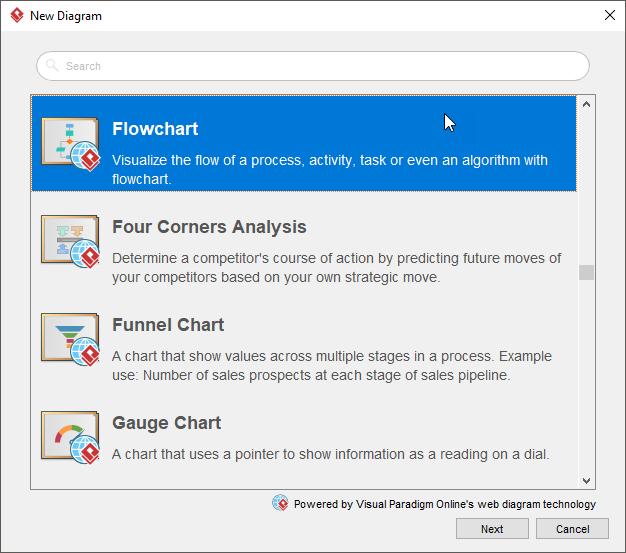Create flowchart