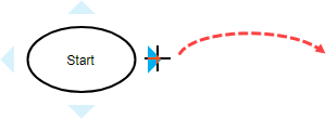 Create next flowchart shape
