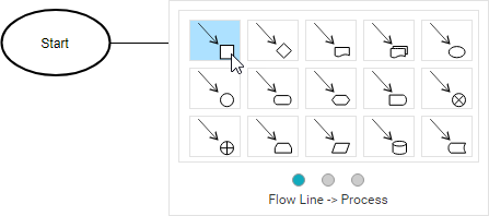 Select to create process