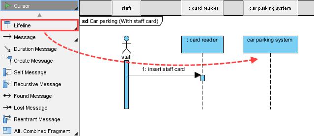 Create car parking system lifeline